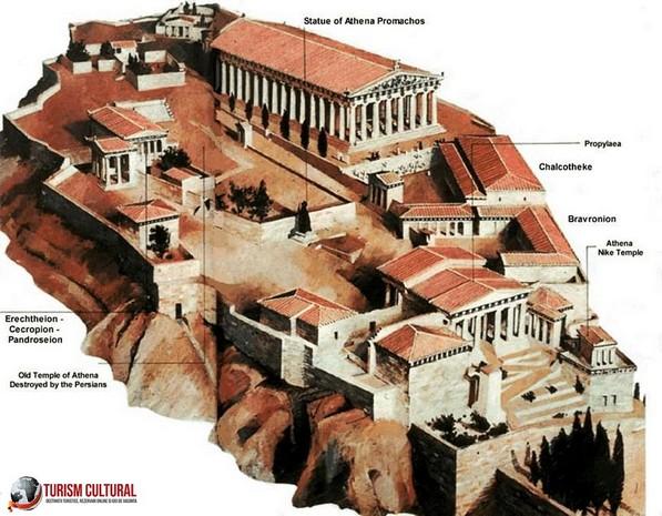 Grecia Atena acropole reconstituire