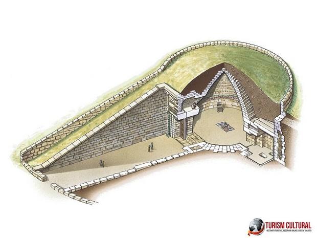 Grecia Micene sectiune prin mormantul lui Agamemnon