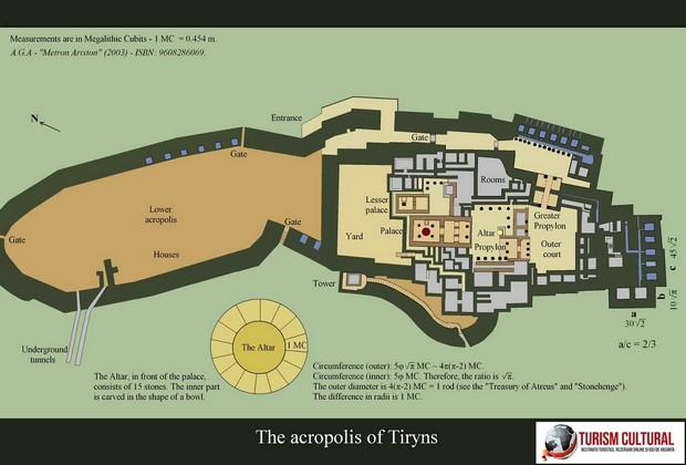 Grecia Tirint reconstituire desen