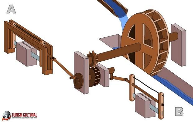 Turcia Hierapolis reconstituire mecanism cu manivela si tija